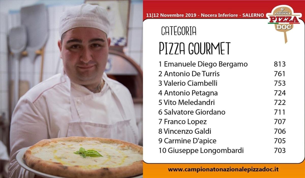 Salvatore Giordano di Ravello sesto (su oltre 350 concorrenti) al Campionato Nazionale Pizza DOC - Amalfi News